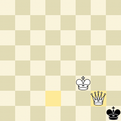 Chess Game 9946338 Checkmate